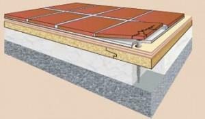 Konstrukce plovouci podlahy